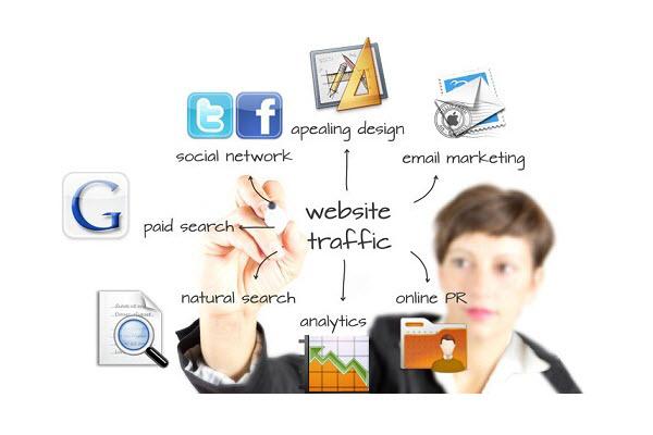 Thiết kế website chuyên nghiệp với 5 yếu tố quan trọng sau