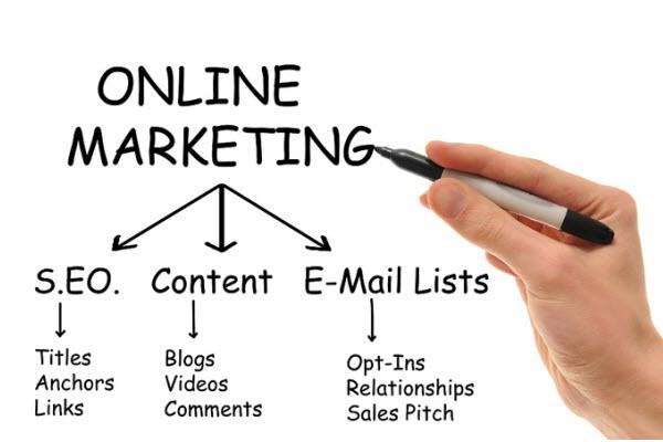 Affiliate Marketing là gì ? Hướng dẫn kiếm tiền bằng Affiliate Marketing mới nhất 2018